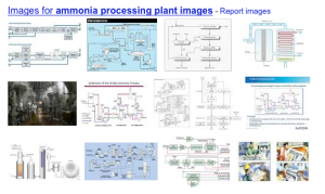 Google Images results for Ammonia Processing Plant