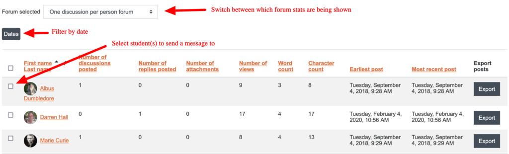 Forum Summary Report